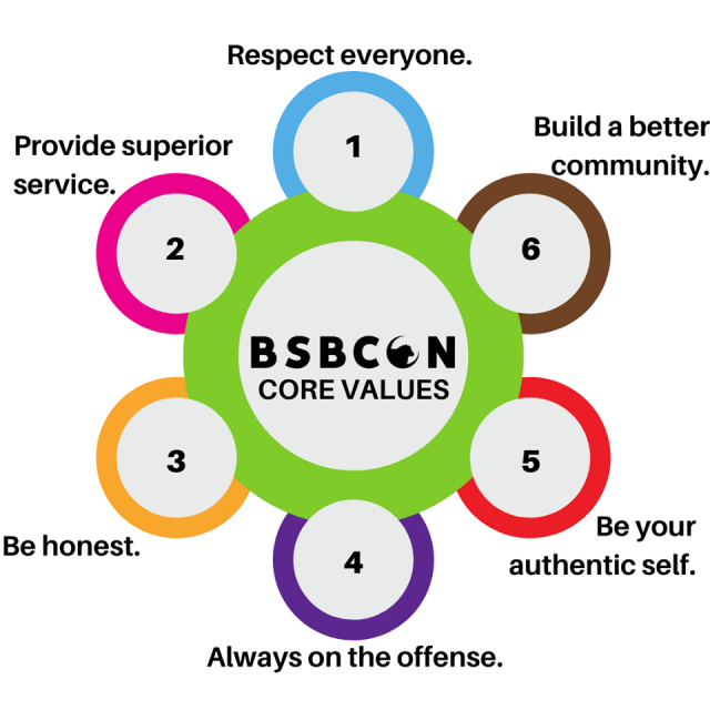 Read more on Core Values in Business: Choosing your Core Values
