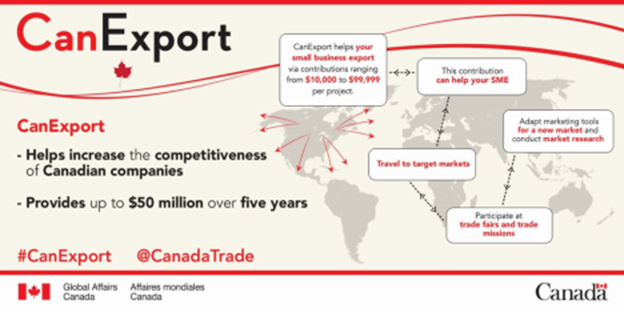 CanExport grants in Canada
